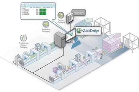 Workflow-Software QuickDesign von Domino diagram